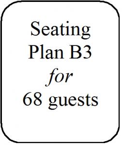 Seating Plan B3 68 guests